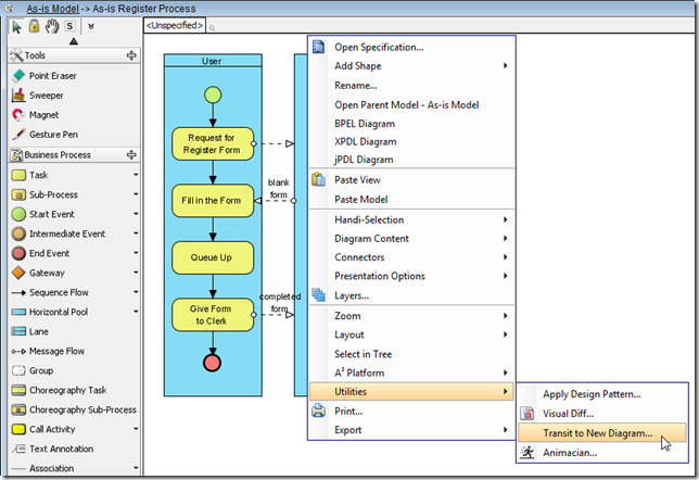 to transit a as is business process diagram - Visual Paradigm For Uml Community Edition