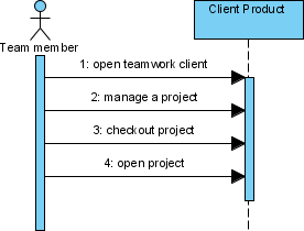 04-checkout-and-open-project-idea