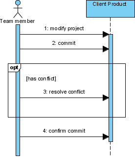 09-commit-idea