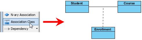 Create association class