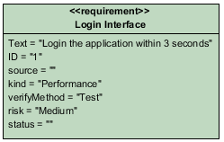 Enter data in requirement