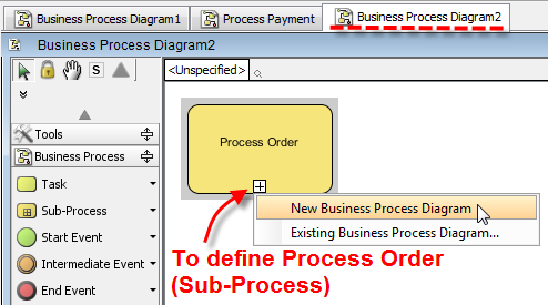 Click Plus Sign to Define Process Order (Sub-Process)