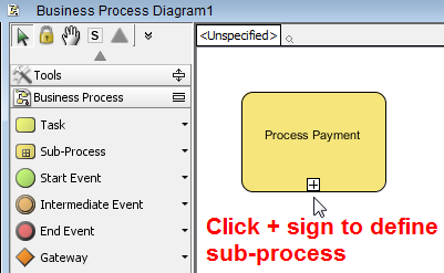 Click Plus Sign to Define Sub-Process