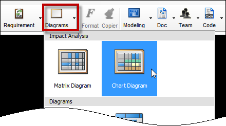 Create a new chart diagram from toolbar
