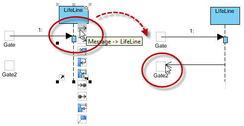 How to model gates in uml sequence diagrams visual paradigm know how 11 connect lifeline to gate2 the other sequence diagram ccuart