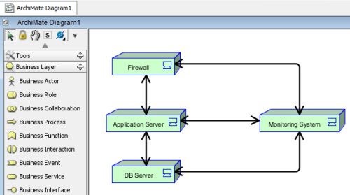 Show Details Of Model Elements In Tabular Form on uml actor