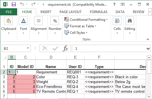 Assign unique ID to model