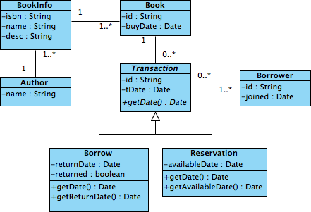 How to Perform Code Engineering with VP-UML and Eclipse on ...