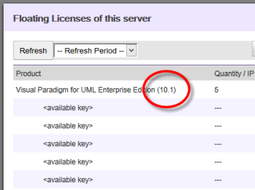New version license is ready on your server