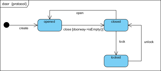 how to open api file