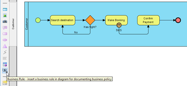 Select business rule in diagram palette