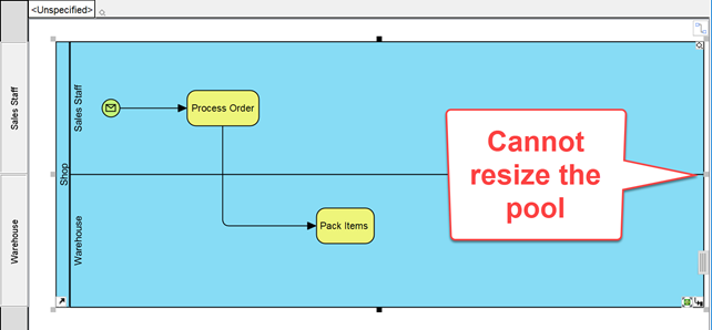 Business Process Modeling Archives Visual Paradigm Know How