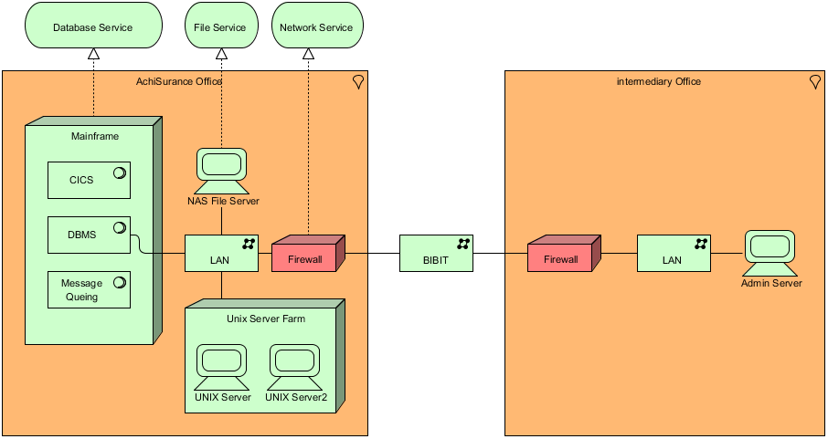 Open Api Archives Visual Paradigm Know How