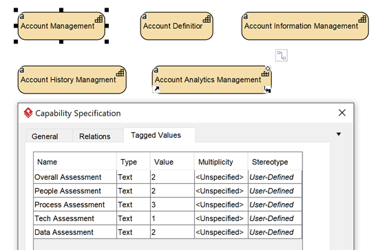 Capability values show as tagged values